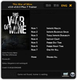 This War of Mine Trainer for PC game version 3.0.0 - 3.0.3