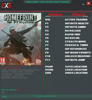 Homefront: The Revolution Trainer +12 v781464 {FutureX}
