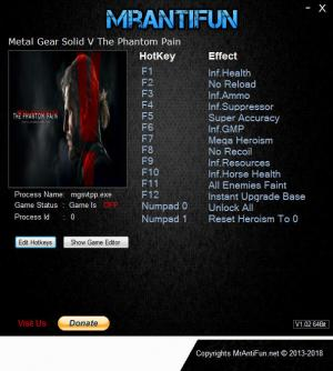 Metal Gear Solid 5: The Phantom Pain Trainer for PC game version  v1.14