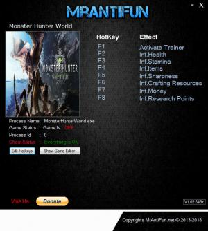 Monster Hunter: World Trainer +7 v1.00 {MrAntiFun}
