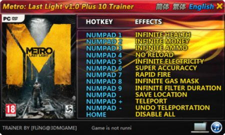 Metro: Last Light Trainer +10 v1.0 {FLiNG}