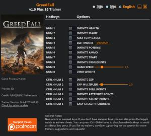 GreedFall Trainer for PC game version v1.0