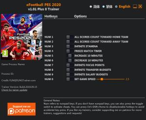 eFootball PES 2020 Trainer for PC game version v1.01