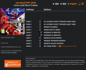 eFootball PES 2020 Trainer for PC game version v1.02