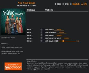 Yes, Your Grace  Trainer for PC game version v1.0.9